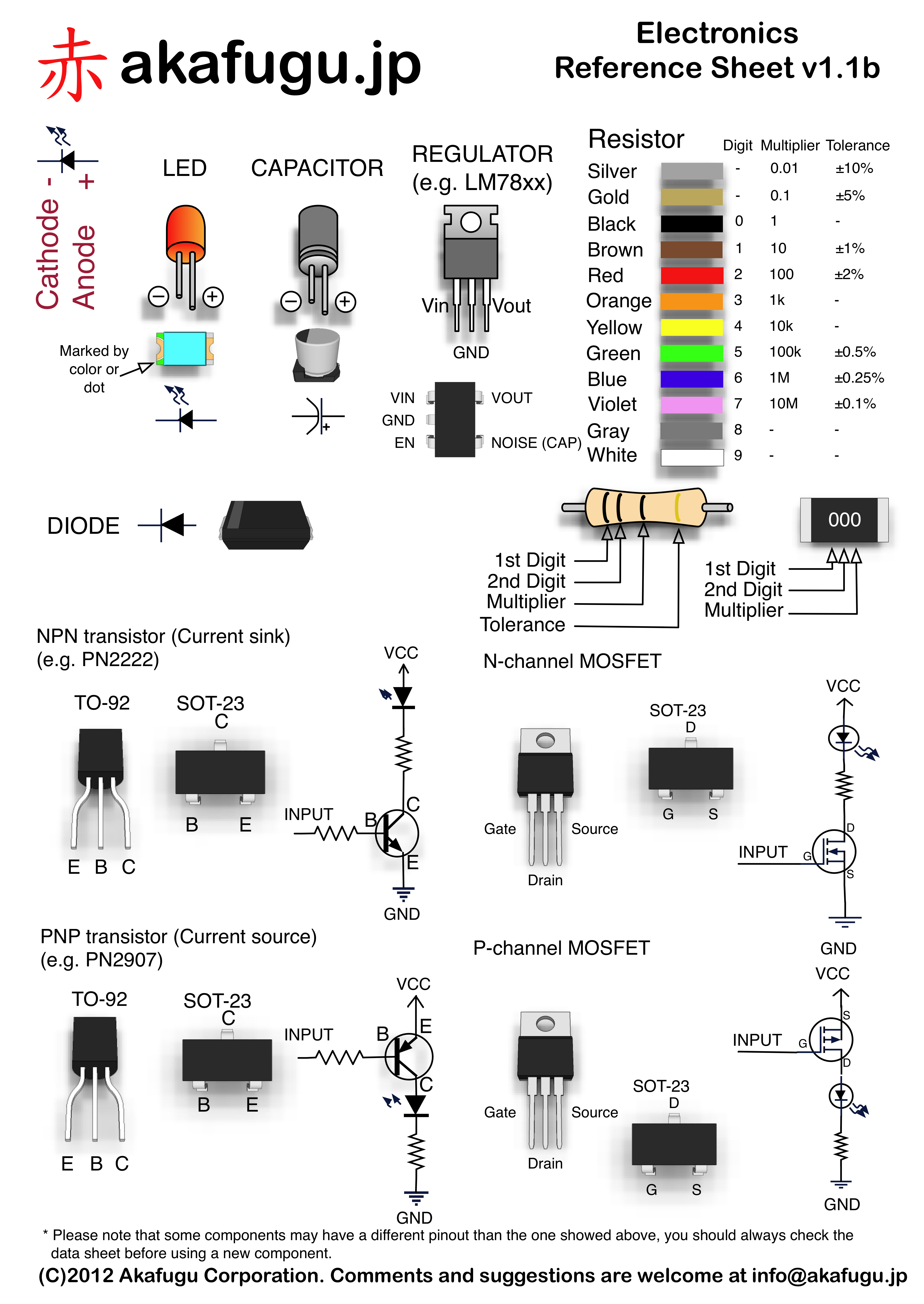 Electronics Reference Sheet A as well Wiring Circuit as well Lm Adjusted furthermore Sea further Resistors Capacitors Smd Pack. on led circuit resistor and battery